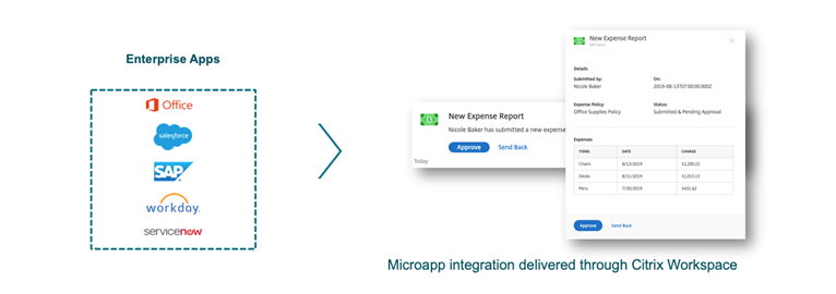 Enterprise Apps  O Office  workday,  Microapp integration delivered through Citrix Workspace