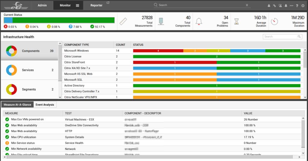 End-To-End performance visibility geeft in duidelijke dashboards alle lagen van het IT systeem weer.